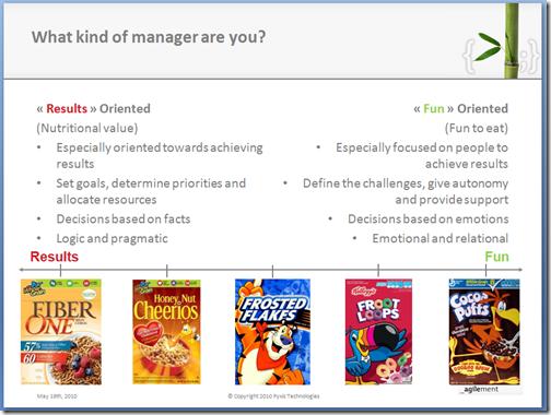 Management Continuum