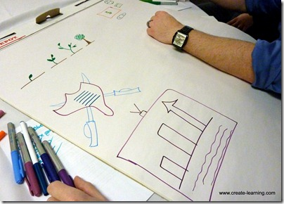 TeamWork and Communication. Create-Learning team building & Leadership www.create-learning