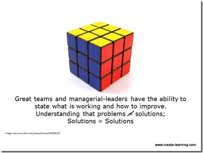 Solution-Focused Leadership