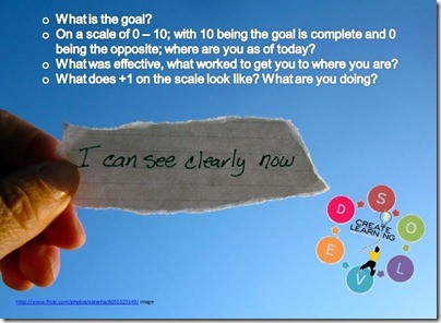 define the goal; where are you now; what got you there; what is your next step create-learning team building and leadership SOLVED Method