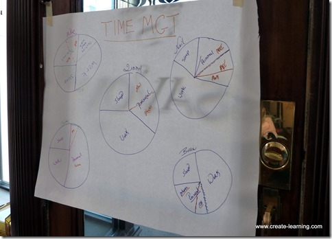 Create-Learning Team Building and Leadership (16)