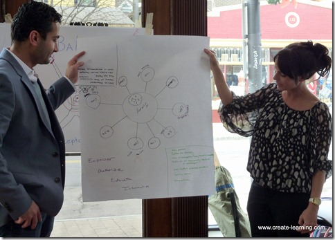 Create-Learning Team Building and Leadership (47)
