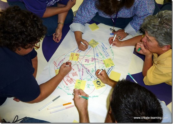 Finding solutions through exceptions Create Learning Team building and leadership