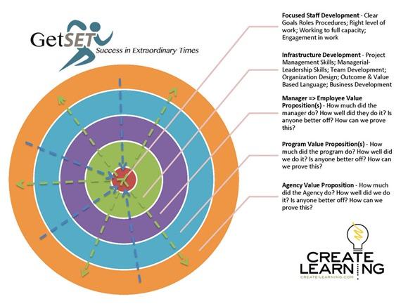 organizational development and leadership pdf