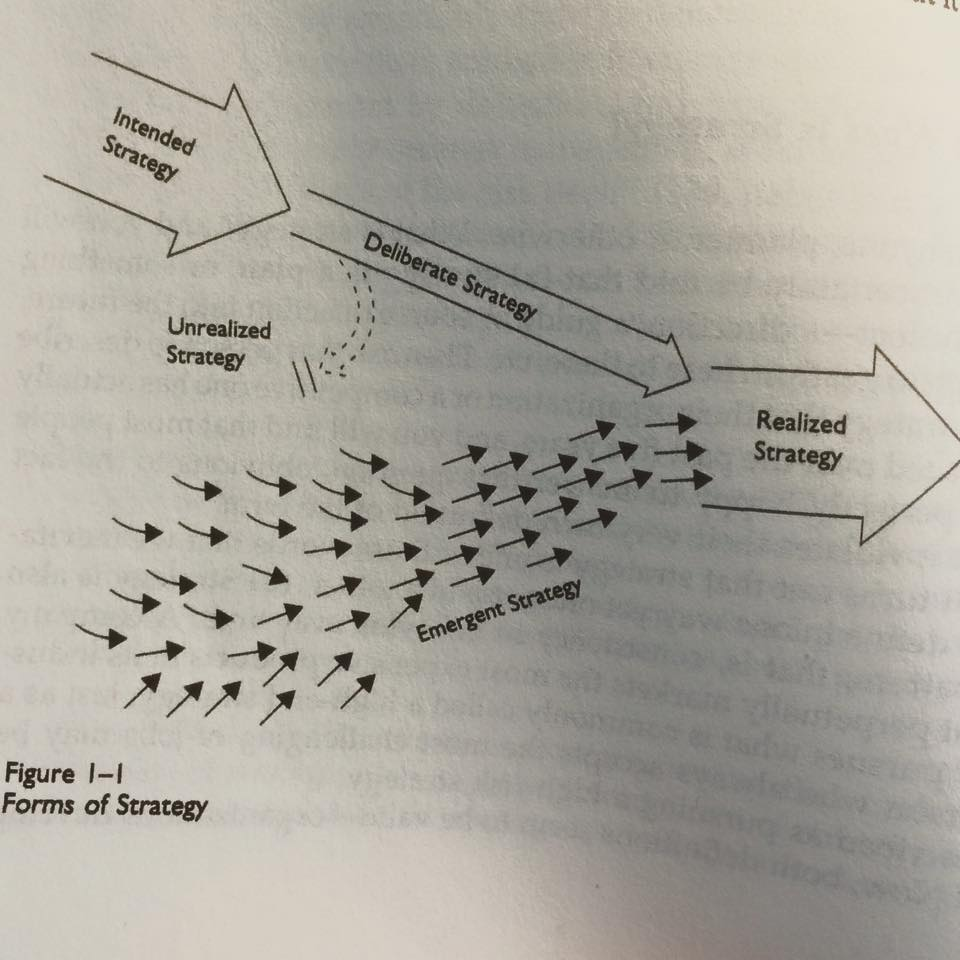 the fall and rise of strategic planning henry mintzberg Computerized decision support can improve strategic planning,  mintzberg,  henry, the rise and fall of strategic planning, free press, 1994.