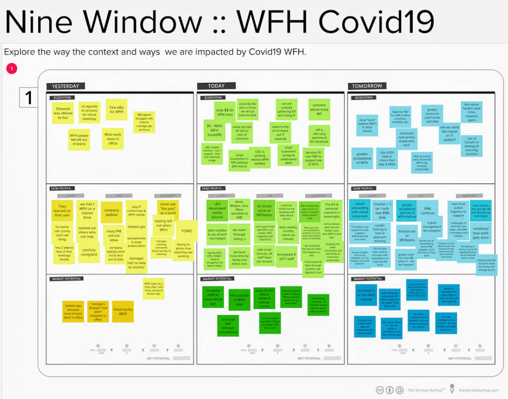 innovation and nine widows planning a work change - mike cardus